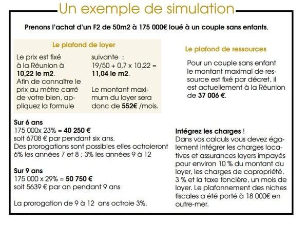 Exemple de simulation